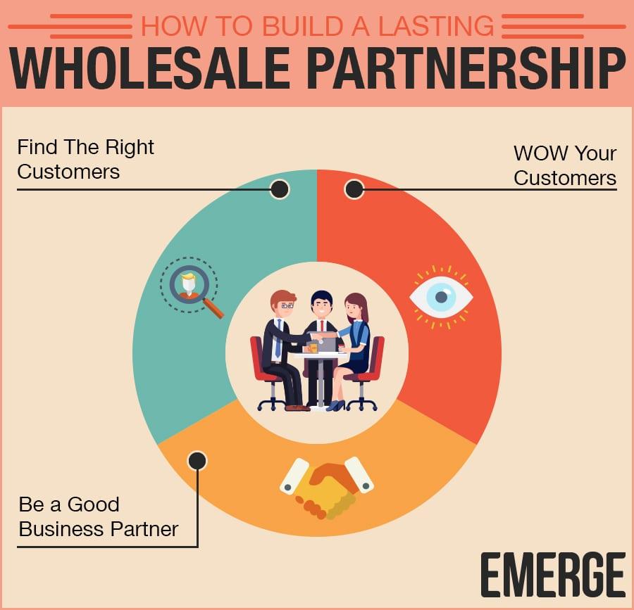 中小企业ERP